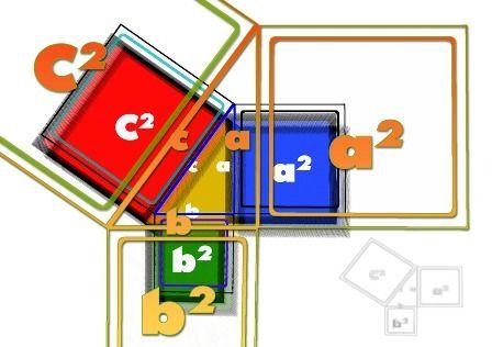 Proyecto de matemáticas muy completo para 2º, 3º o 4º de ESO para trabajar el teorema de Pitágoras con la construcción de triángulos usando geogebra  y el uso de funciones