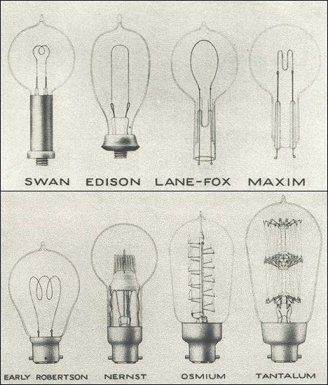 some early examples of incandescent lamps (light bulbs), from The Story of the Lamp, by The General Electric Co. LTD, ca. 1920s