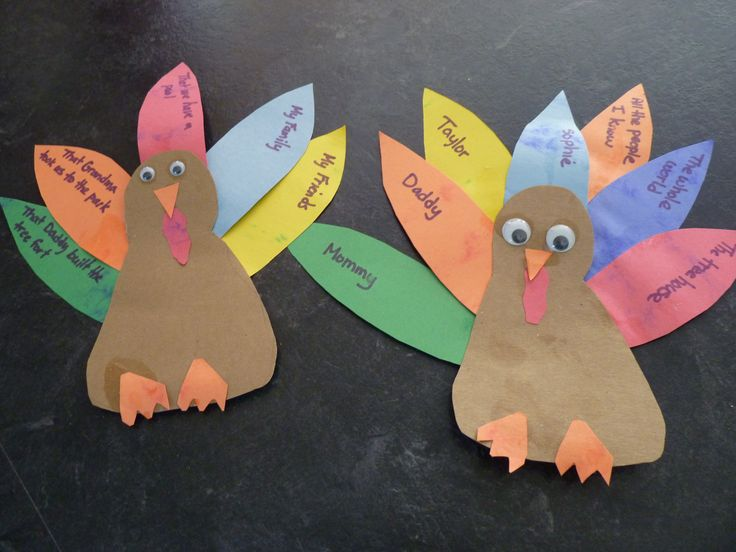 thanksgiving crafts for preschoolers | Thanksgiving Day Turkey Craft - Momamusings