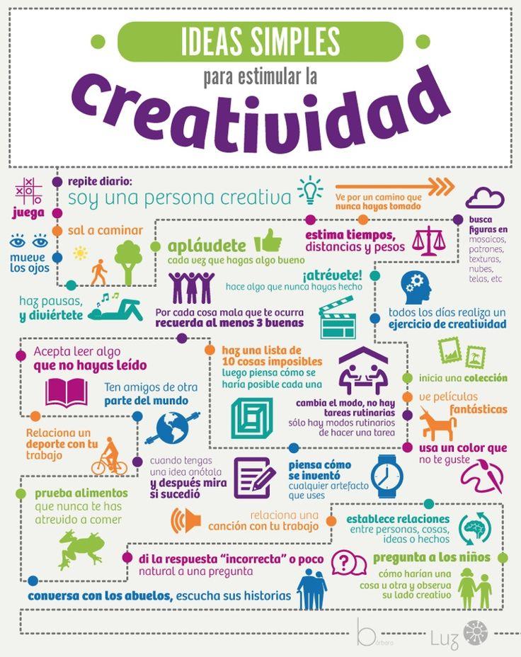 Creatividad: ¿Qué Es? Características E Ideas Para Ser Más Creativo. Hablemos un poco sobre creatividad, infografía y vídeo incluido. ¿Y tú, qué haces para ser más creativo, más original?