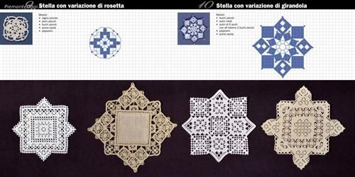 PUNCETTO Valsesiano - Google Търсене