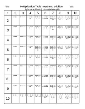652 best images about Teaching Multiplication on Pinterest ...