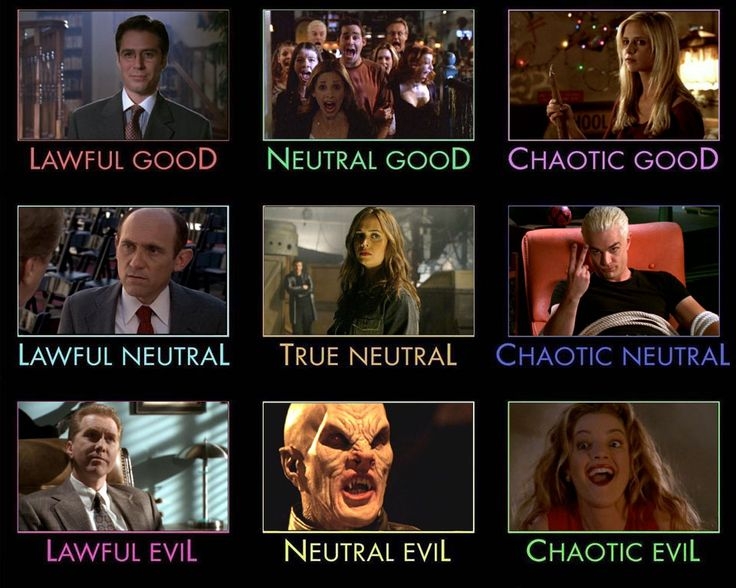 firefly character alignment chart - Google Search | D&D ...