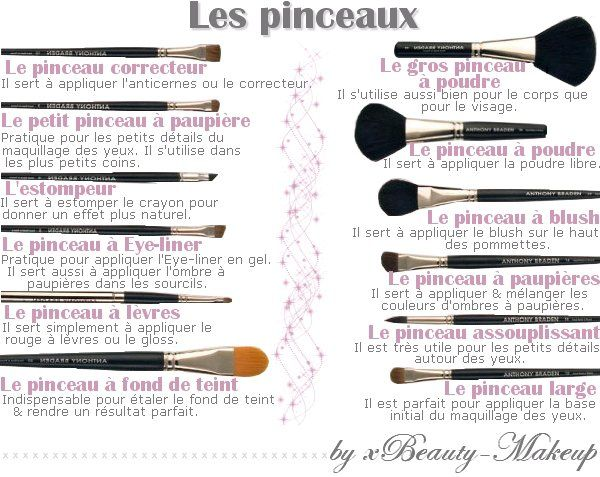 Les différents pinceaux pour le Make up