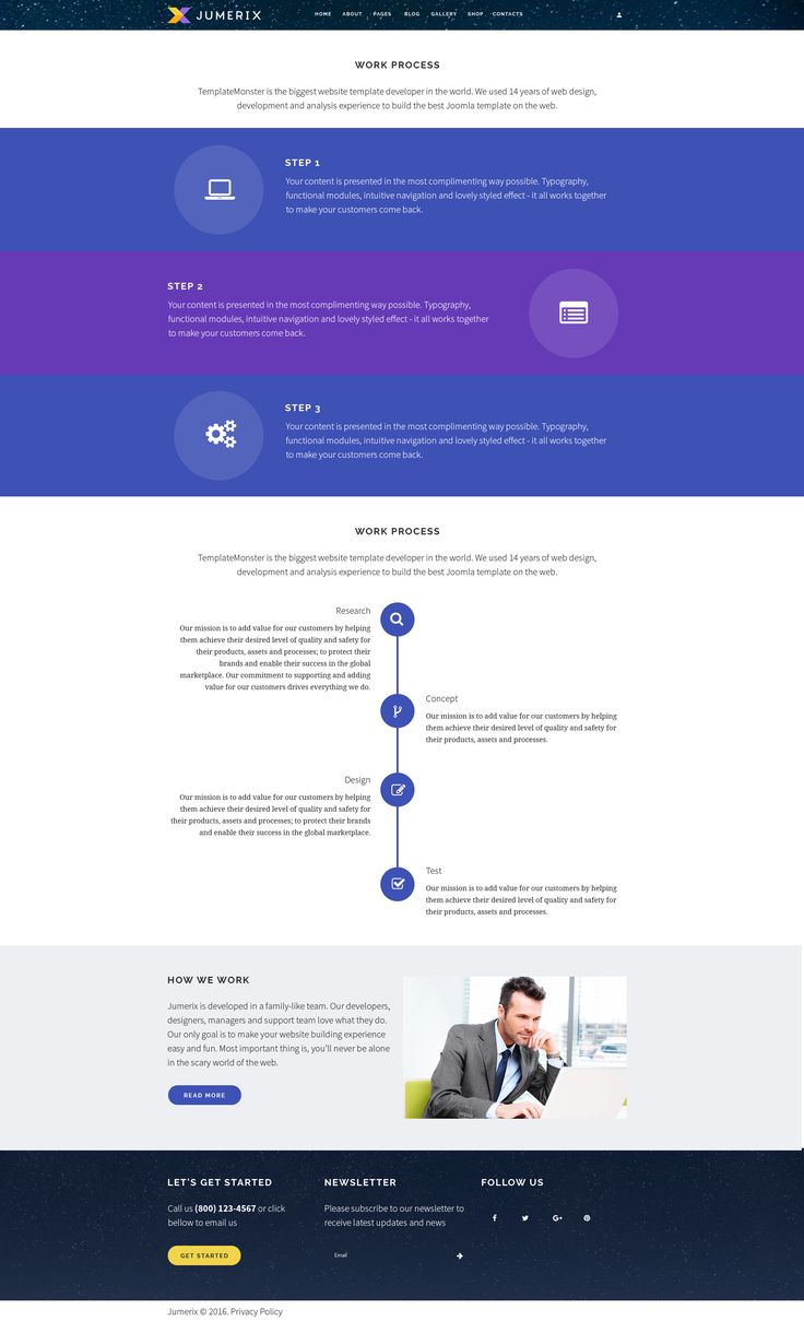 Work Process of Jumerix - New Joomla Template http://www.templatemonster.com/jumerix-multipurpose-joomla-template-60060.html