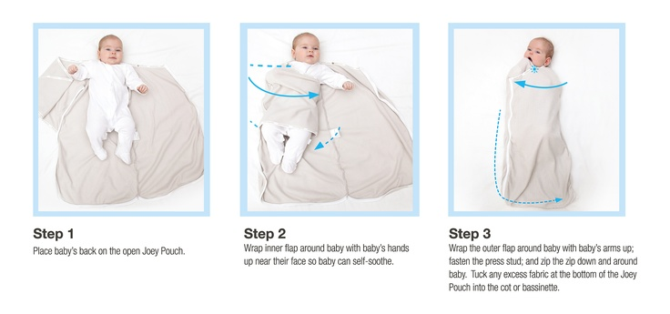 3 Easy Steps to Swaddle your baby in a Joey Pouch Swaddling Bag
