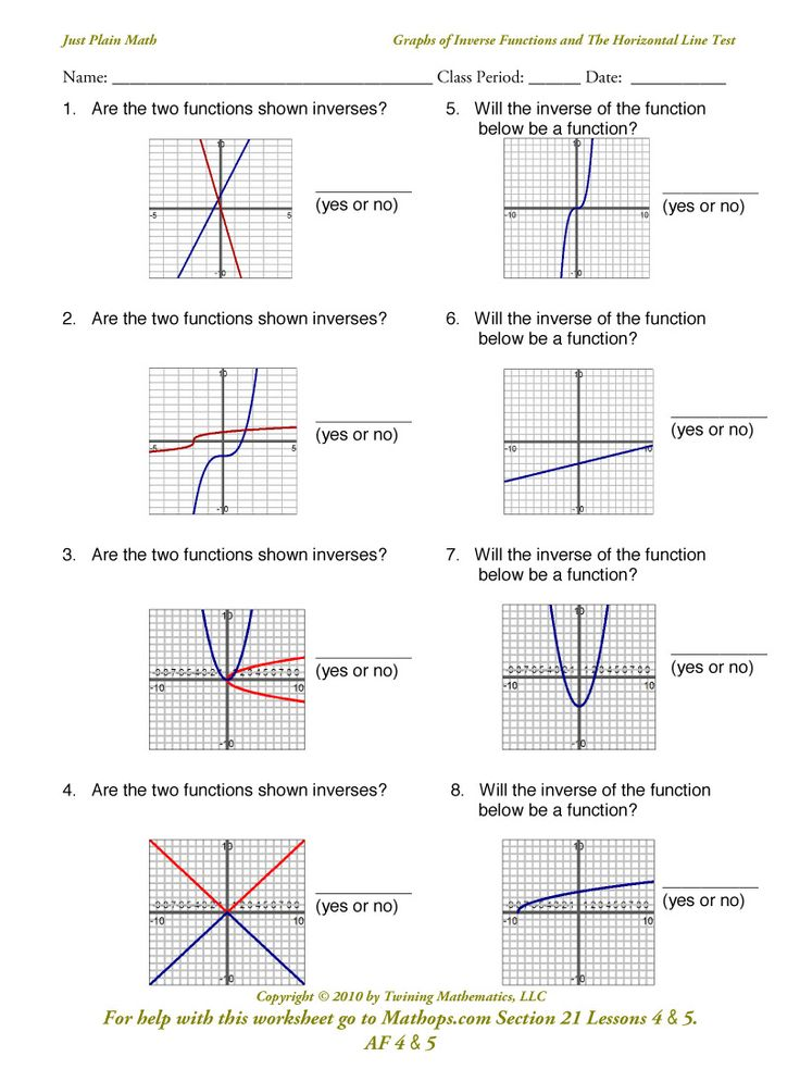 1 2 practice worksheet composition and inverses of functions answers