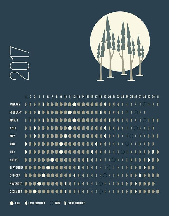 NORTHERN Hemisphere Moon Calendar 2017 lunar by ivetasbildes                                                                                                                                                                                 More