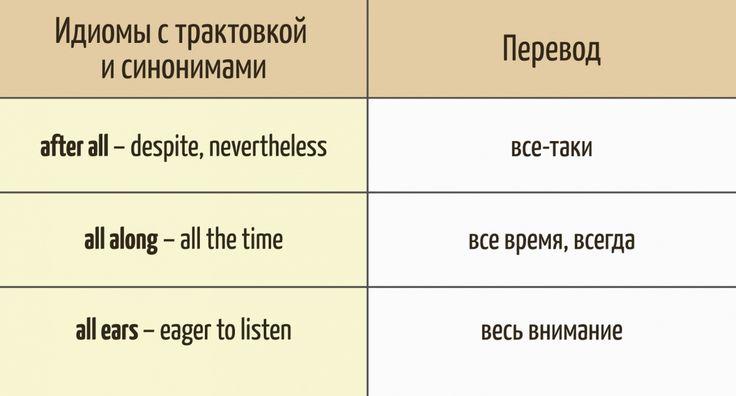 Для тех, кто хочет непросто знать язык, ноиговорить нанем.
