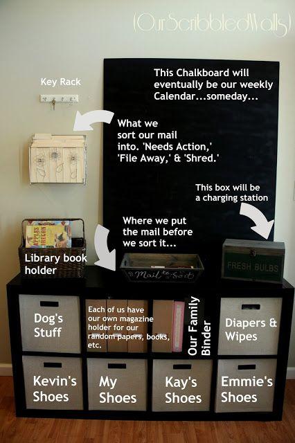Good idea for family command center