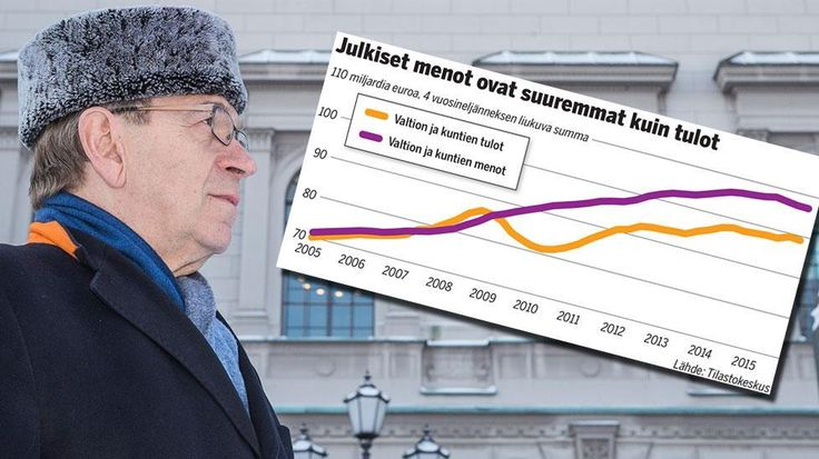 Miten Suomi pelastetaan? Erkki Liikanen esittää viisi tiukkaa kysymystä – ja vastaa niihin itse - Kotimaa - Ilta-Sanomat
