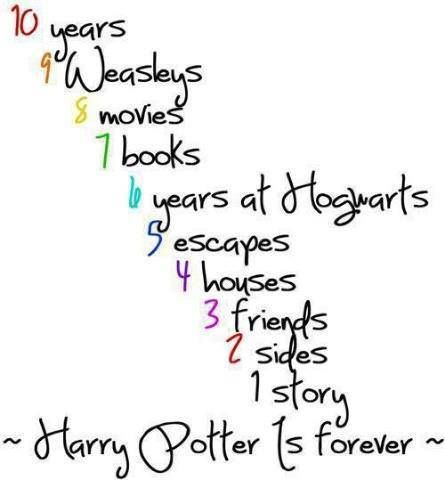 Always Harry Potter <3