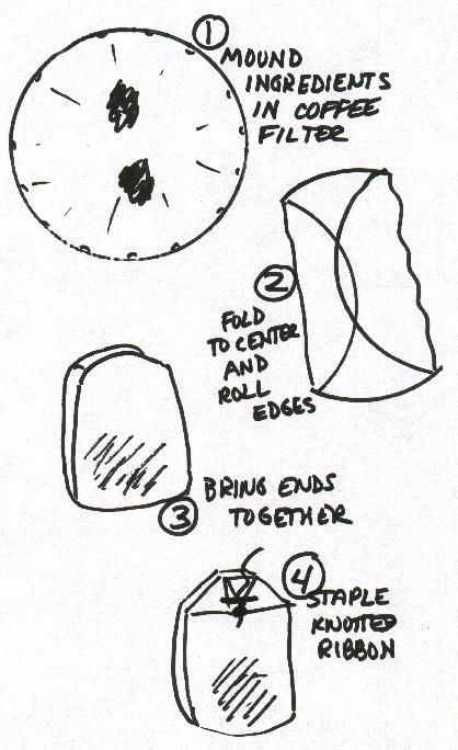 Making Bath Tea Bags From Coffee Filters Recipes Healing Pinterest And