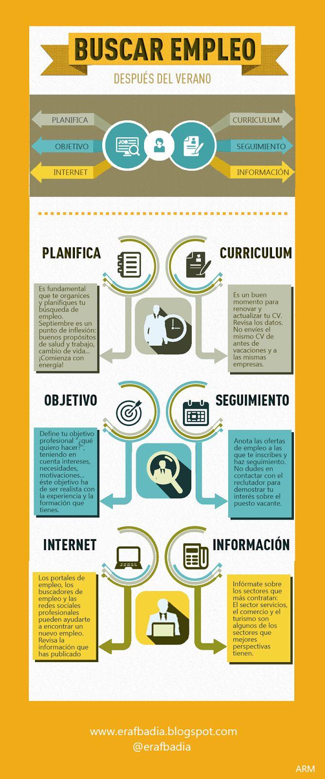 Mejores 11 imágenes de empleo en Pinterest | Empleos, Recursos ...
