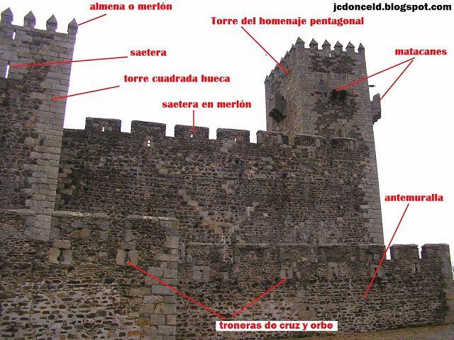istorie și geografie notebook-uri: castelul si PIESE MEDIEVALĂ (INTRODUCERE ÎN castellología MEDIEVALE)