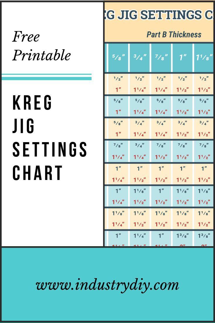 Kreg Jig Screw Chart : screw, chart, Settings, Chart, Calculator, Woodworking, Plans, Free,, Working, Beginners