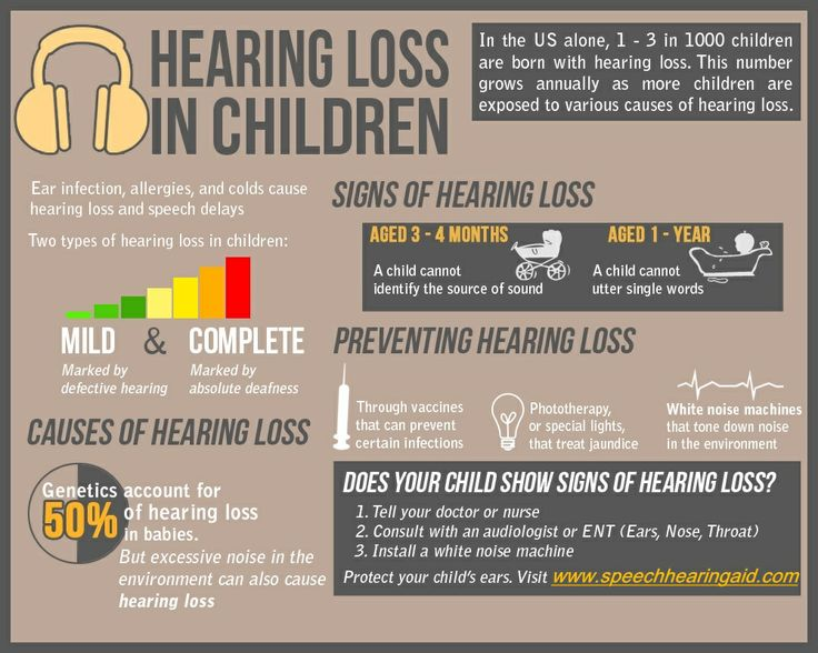 Facts about Hearing Loss in #Children : http://speechhearingaid.com