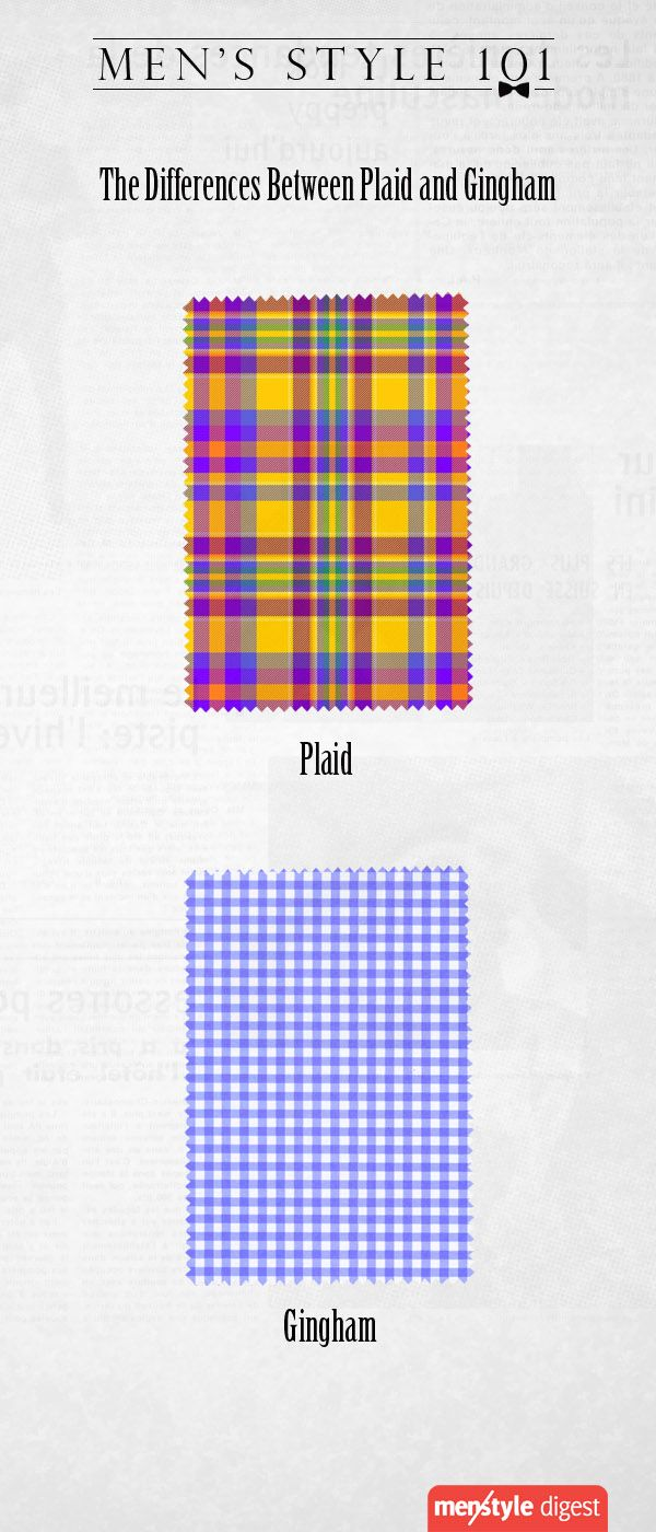 Learn The Differences Between Plaid And Gingham Patterns