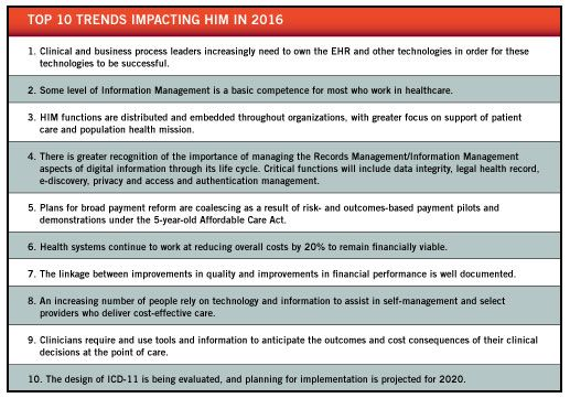 Top 10 Trends Impacting Health Information Management (#HIM) in 2016     #healthIT
