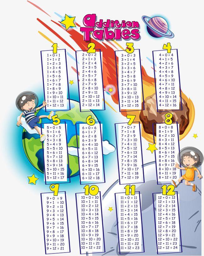 الرياضيات في المدارس الابتدائية جدول الجمع ناقلات المدرسة ناقل الجدول ناقلات المواد Png وملف Psd للتحميل مجانا Primary School School Mathematics