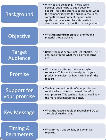 30 best images about talking business on Pinterest Digital - marketing project proposal template