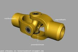 Image result for universal joint ankle