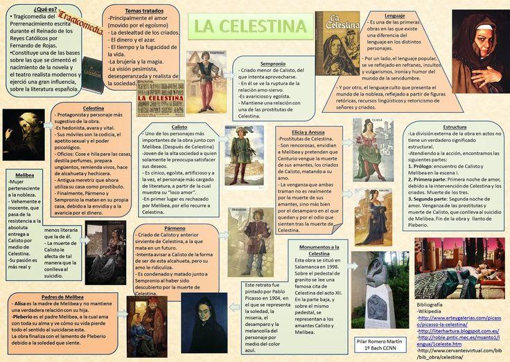 Poster+celestina+(1).jpg (1600×1137)