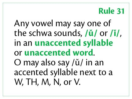 Logic of English - Spelling Rule Flash Cards