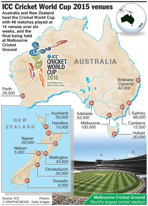 Cricket World Cup 2015 venues in Australia and New Zealand