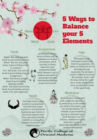 5 Ways To Balance Your 5 Elements