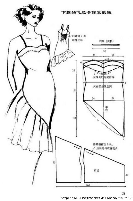 22 summer dress patterns. It you click to the website you can see all the dresses.