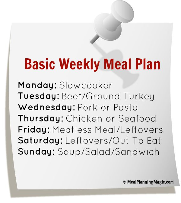 17 Best ideas about Weekly Meal Plans on Pinterest ...