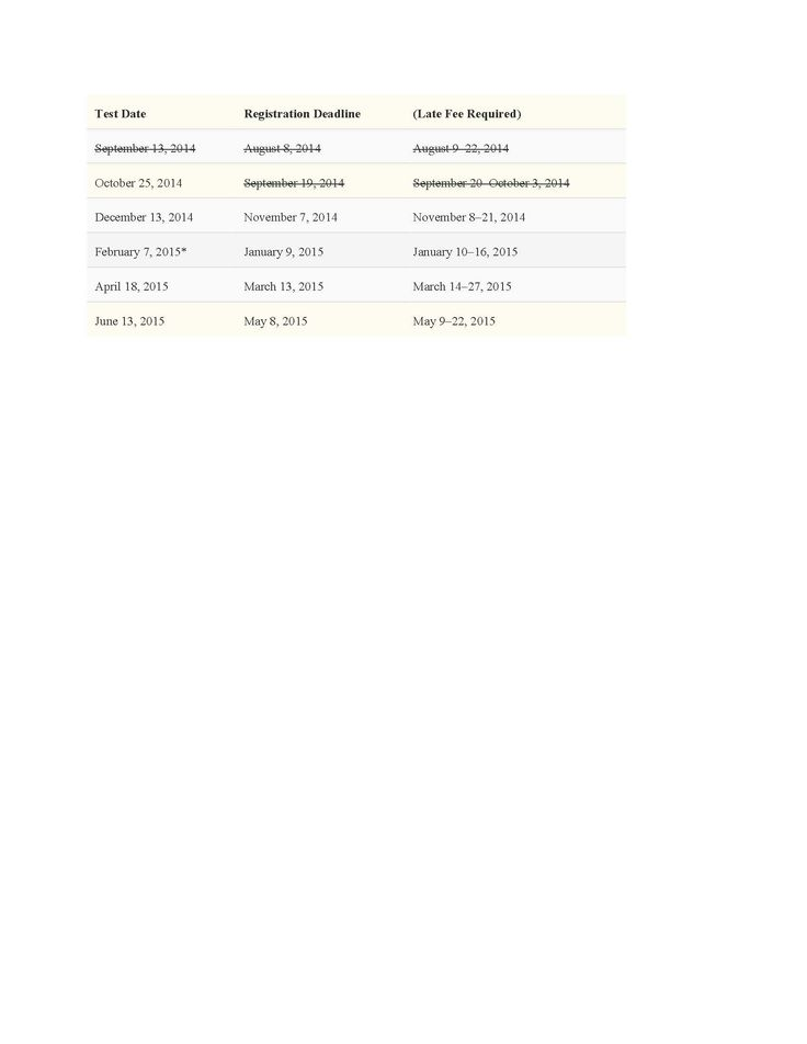 ACT test dates and registration deadlines