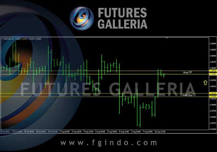 Signal trading forex Futures Galleria  GBPUSD Buy 1.55300 – 1.55200 TP 1.56000 – 1.55900 SL 1.54500 – 1.54400