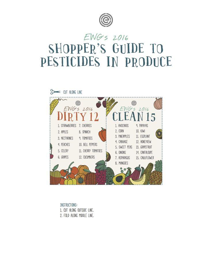 Les fruits et légumes contenants le plus...et le moins de pesticides.