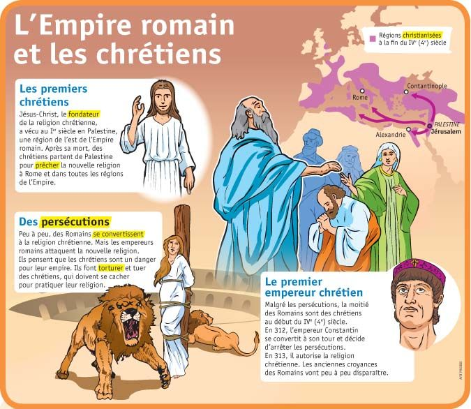 Fiche exposés : L'Empire romain et les chrétiens