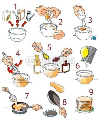 crêpes. Cliquez sur l'image pour un exercice (recette) ou cliquez ici: http://carmenvera.eoidehellin.es/hotpot/potaufeu.htm