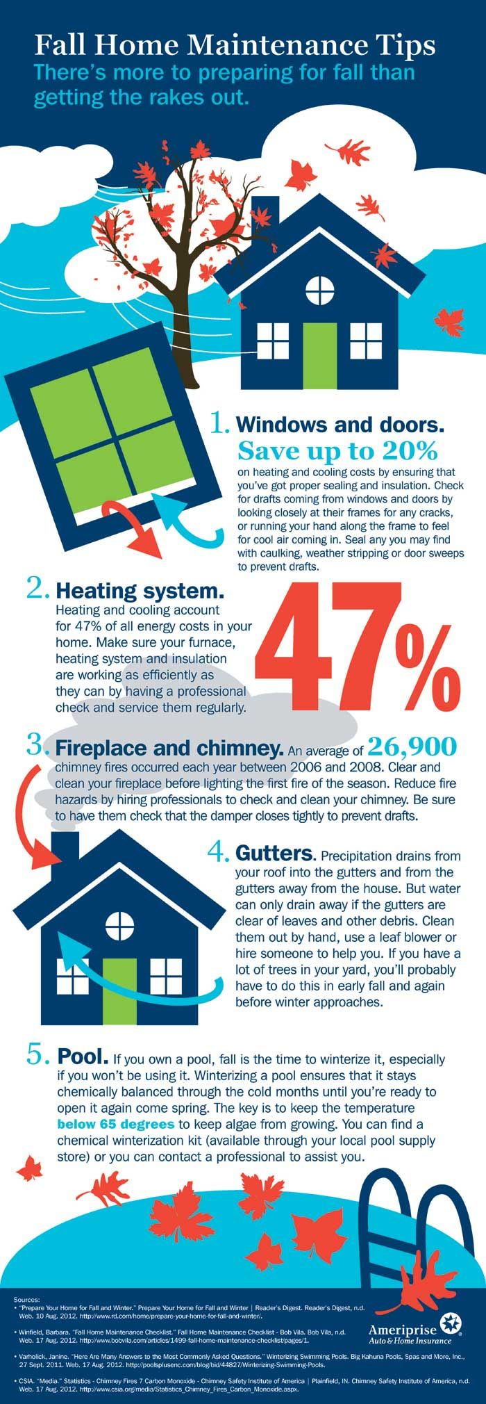 1000 ideas about home maintenance schedule on pinterest for Fall home preparation