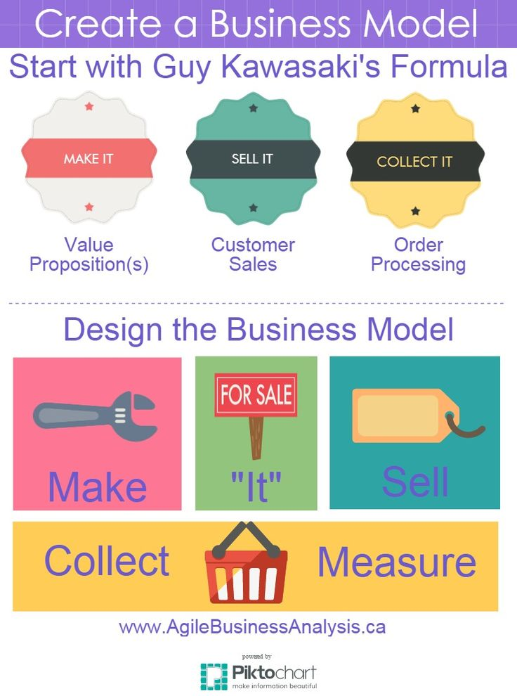 Kawasaki business plan   harness pointing ml RoadMap Marketing