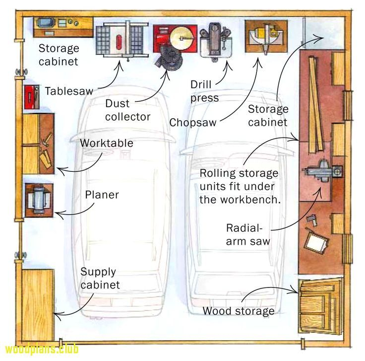 50 Small Woodworking Shop Plans Americas Best Furniture Check More At Glennbeckreport Woodworking Shop Plans Garage Workshop Layout Woodworking Shop Layout