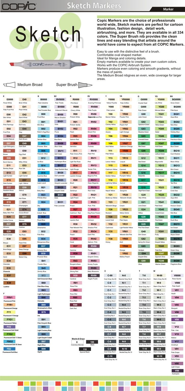 Copic Marker chart - Copic Sketch markers