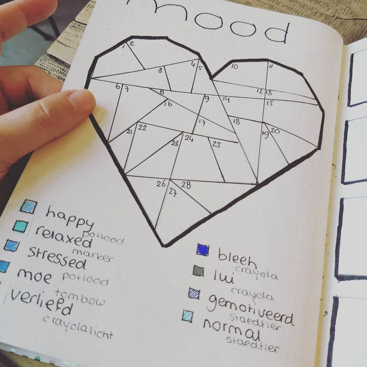 "8 Likes, 2 Comments - Anna Feline (@unexpected__bulletjourney) on Instagram: ""Excited to try out this design for February #moodtracker #happy #bujo #bulletjournaling…"""