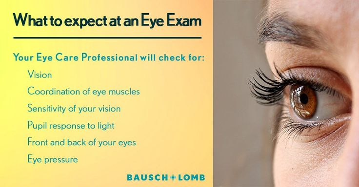Bausch+LombUK (@BauschLombUK) on Twitter What to expect in an eye exam. Book online today www.petersopticians.co.uk
