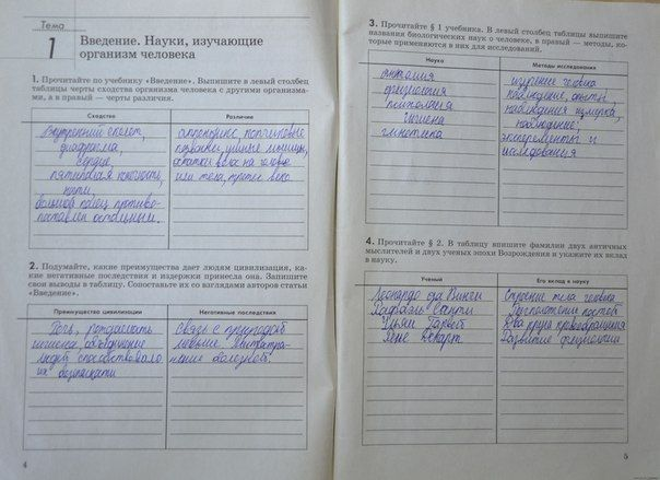 Тематические и контрольные работы онлайн по математике л я  Тематические и контрольные работы онлайн по математике л я федченко 6 класс pozdphalwi