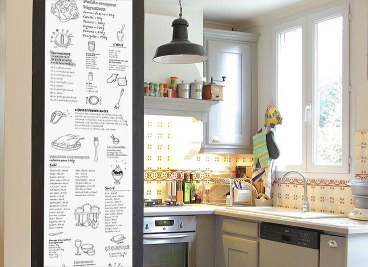 les 25 meilleures id es de la cat gorie papier peint blanc de cuisine sur pinterest carreaux. Black Bedroom Furniture Sets. Home Design Ideas