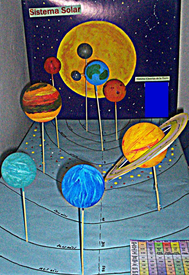 sistema solar: