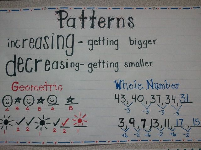 cool patterning anchor chart!