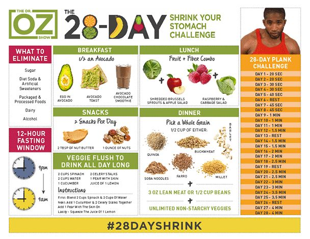 Here is the eagerly anticipated Dr. Oz 28 Day Shrink Your Stomach Challenge instructions as well as recipes to incorporate into your diet.  Flatten and firm your belly in just one month! (Share Thi…