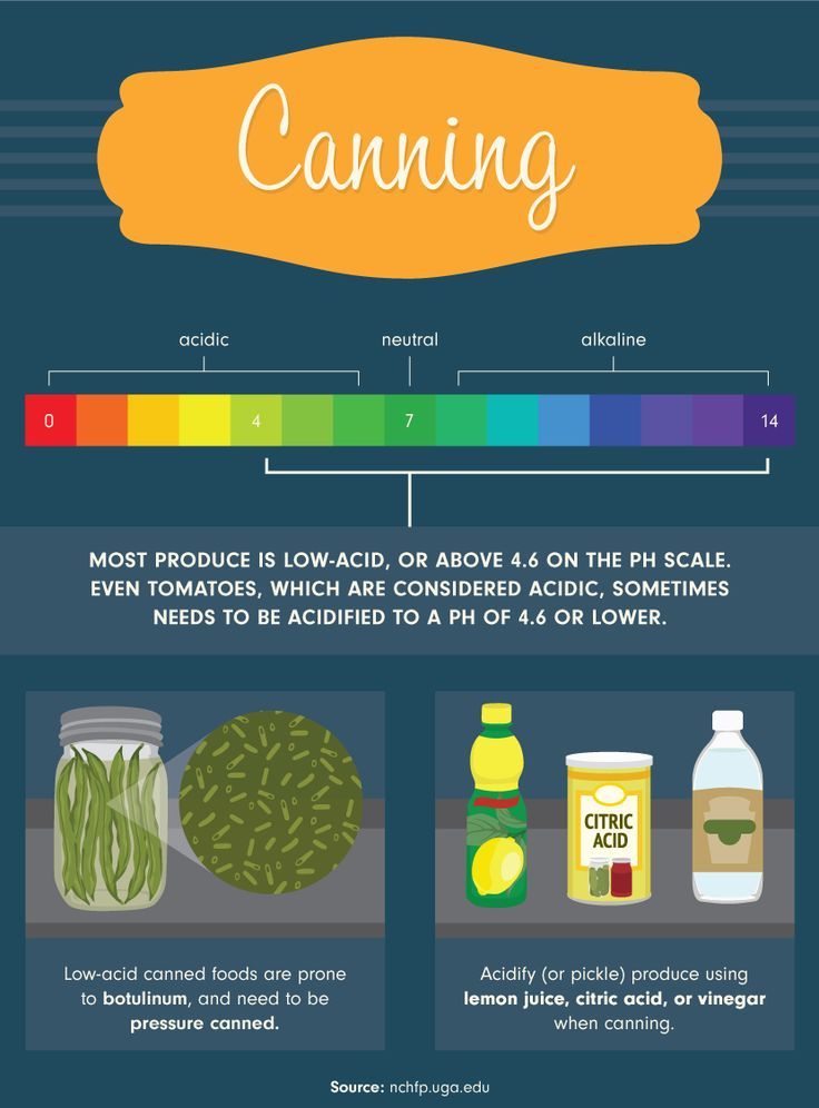Food Preservation Canning - Best Food Preservation Methods for This Season
