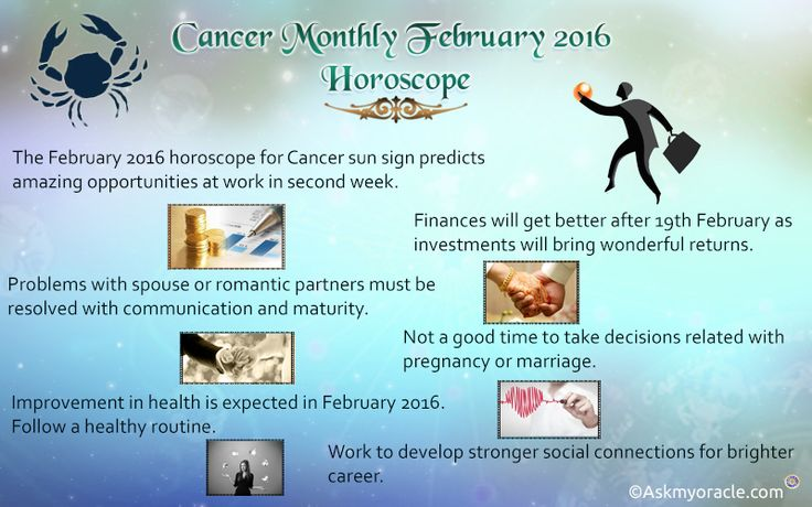 Read our exclusive monthly February Horoscope 2016 prediction for Cancer zodiac sign